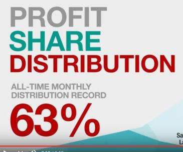 KW Profit Share - Red Report